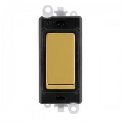 Click GridPro Polished Brass Modules
