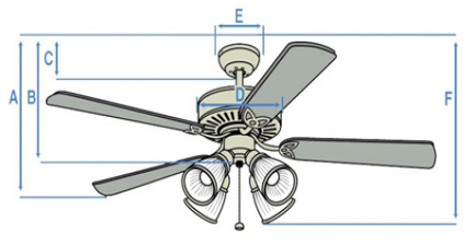 Westinghouse Ceiling Fan Dimensions