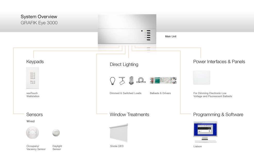 grfke3000 compatibility led light fixture wiring diagram