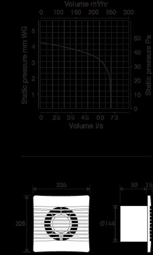 Manrose Flat Fan Range 10mm Extractor Fan Specification Diagram