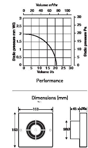Manrose 100mm Range Specification Diagram