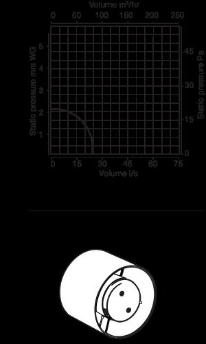 Manrose 100mm Slimline Wall Fan Kit Specification Diagram