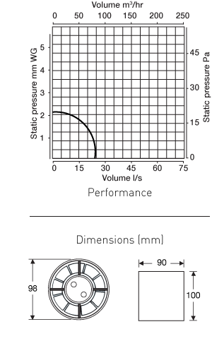 Manrose 100mm In-Line Fan Specification Diagram