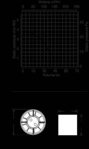Manrose 120mm In-Line Fan Specification Diagram
