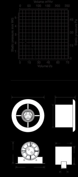 manrose led showerlite extractor fan kit