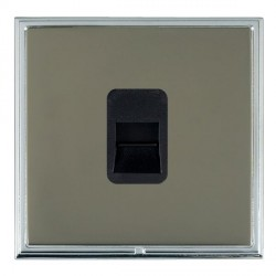 Hamilton Linea-Scala CFX Bright Chrome/Black Nickel 1 Gang Telephone Master with Black Insert