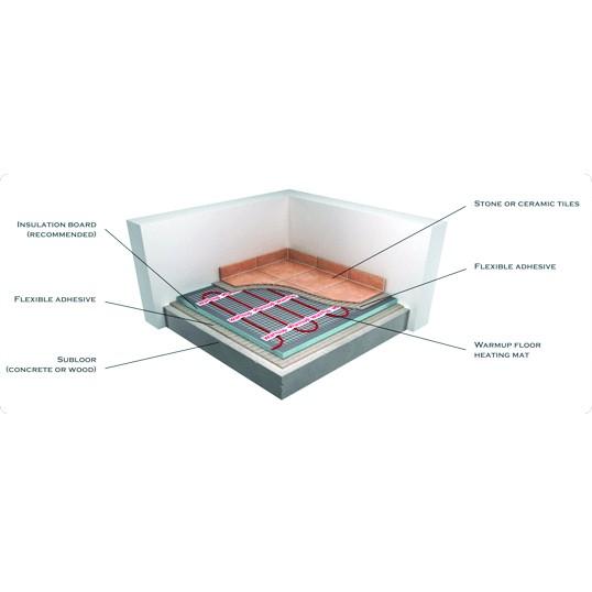 Warmup Mat 150w Underfloor Heating Kit 1 Metre2