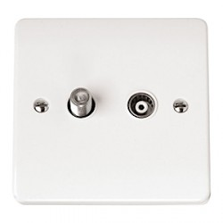 Click Mode White PVC Satellite and Coaxial Plate