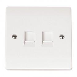 Click Mode Double RJ45 White PVC Data Outlet
