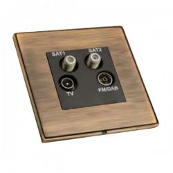 Hamilton Linea-Duo CFX Copper Bronze with Copper Bronze Frame Non-Isolated TV+FM+SAT1+SAT2 Quadplexer 2in/4out