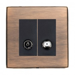 Hamilton Linea-Duo CFX Copper Bronze with Copper Bronze Frame 2 gang Non-Isolated TV+Satellite 2in/2out
