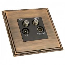 Hamilton Linea-Perlina CFX Copper Bronze with Copper Bronze Frame Non-Isolated TV+FM+SAT1+SAT2 Quadplexer 2in/4out