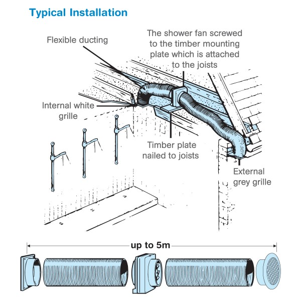 Inline Fan Installation : Manrose mm automatic shutter in line extractor fan kit