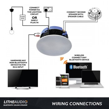 Lithe Audio Bluetooth Bathroom Ceiling Speaker