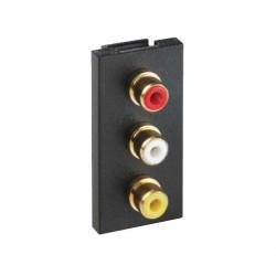 Hamilton EuroFix 50X25mm Modular RCA Sockets 1XRed 1xWhite 1xYellow with Black Insert