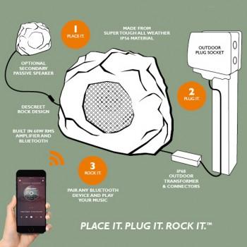Lithe Audio All-In-One Bluetooth Outdoor Garden Rock Speaker Pair