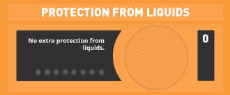 No extra protection from liquids.
