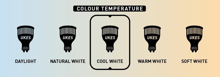 Colour temperature: cool white