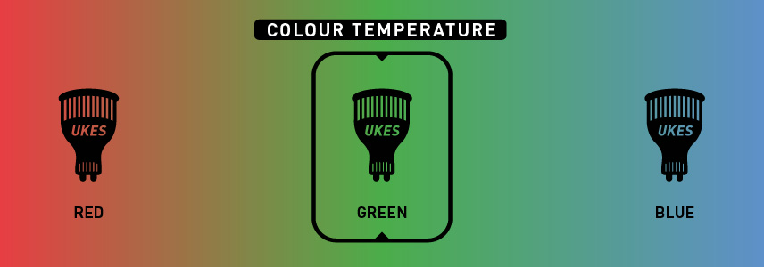Colour temperature: green