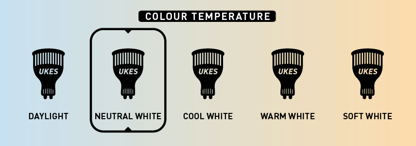 Colour temperature: neutral white