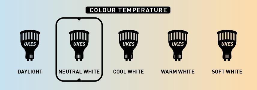 Colour temperature: neutral white