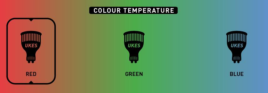 Colour temperature: red